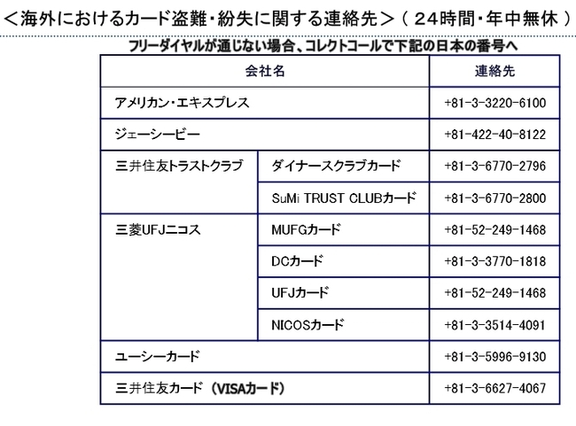 Card会社連絡先.JPG