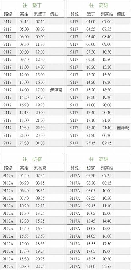 高雄バス9117時刻表